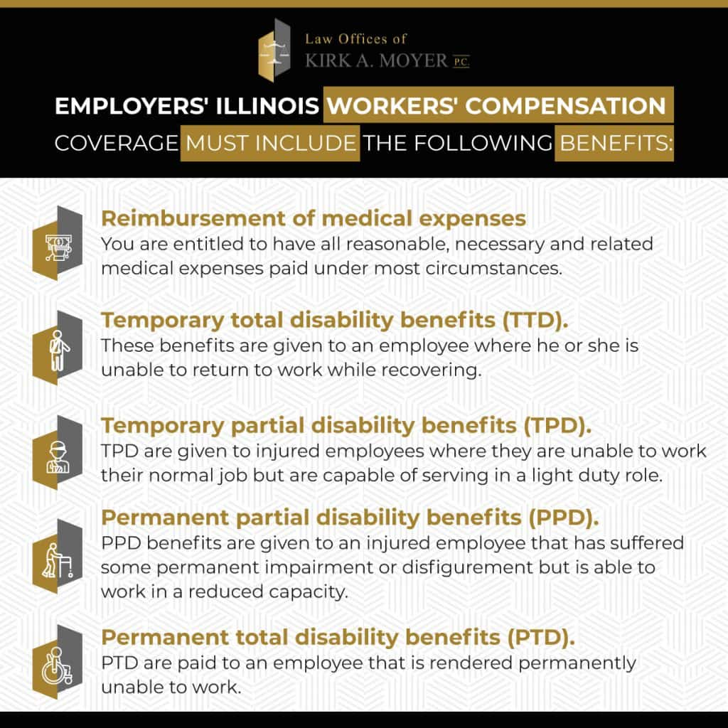 workers compensation illinois requirements
